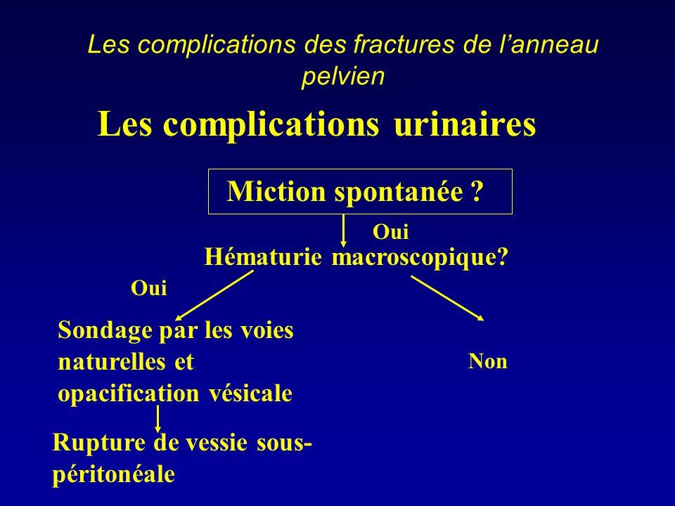 Les complications des fractures de l'anneau pelvien Les complications urinaires Miction spontanée ? Sondage par les voies naturelles et opacification
