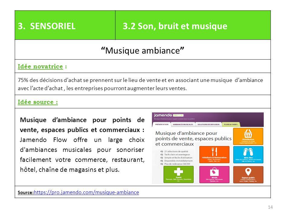 """3. SENSORIEL 3.2 Son, bruit et musique """" Musique ambiance """" Idée novatrice : 75% des décisions d'achat se prennent sur le lieu de vente et en associan"""