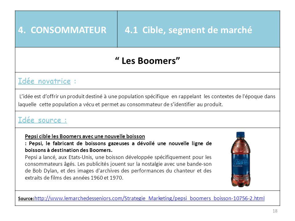 """4. CONSOMMATEUR 4.1 Cible, segment de marché """" Les Boomers"""" Idée novatrice : L'idée est d'offrir un produit destiné à une population spécifique en rap"""