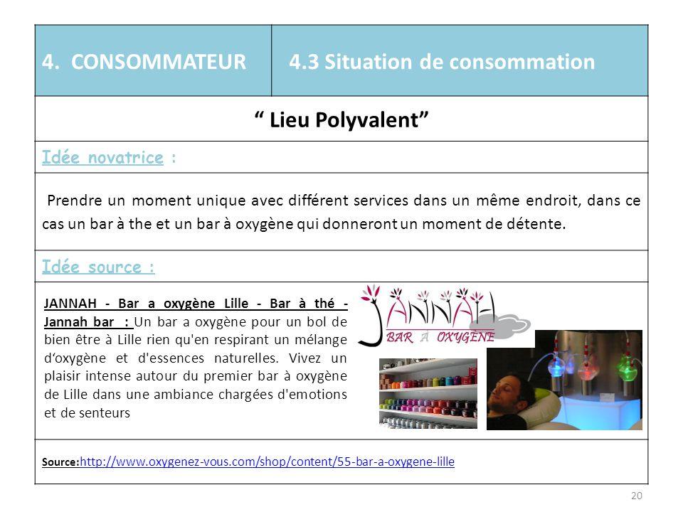 """4. CONSOMMATEUR 4.3 Situation de consommation """" Lieu Polyvalent"""" Idée novatrice : Prendre un moment unique avec différent services dans un même endroi"""