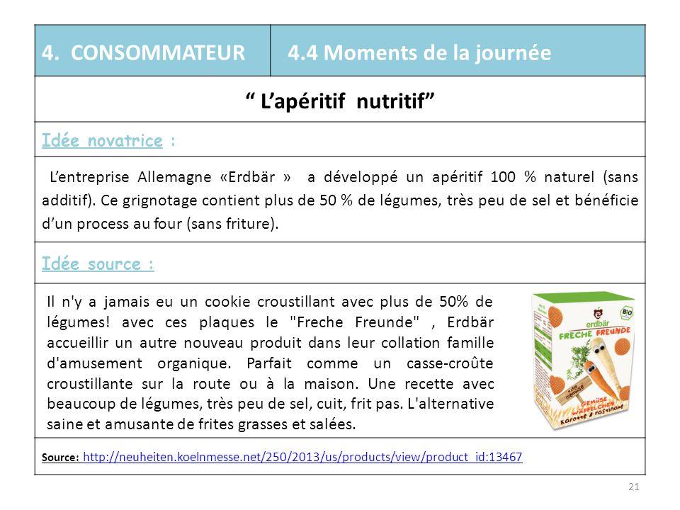 """4. CONSOMMATEUR 4.4 Moments de la journée """" L'apéritif nutritif"""" Idée novatrice : L'entreprise Allemagne «Erdbär » a développé un apéritif 100 % natur"""