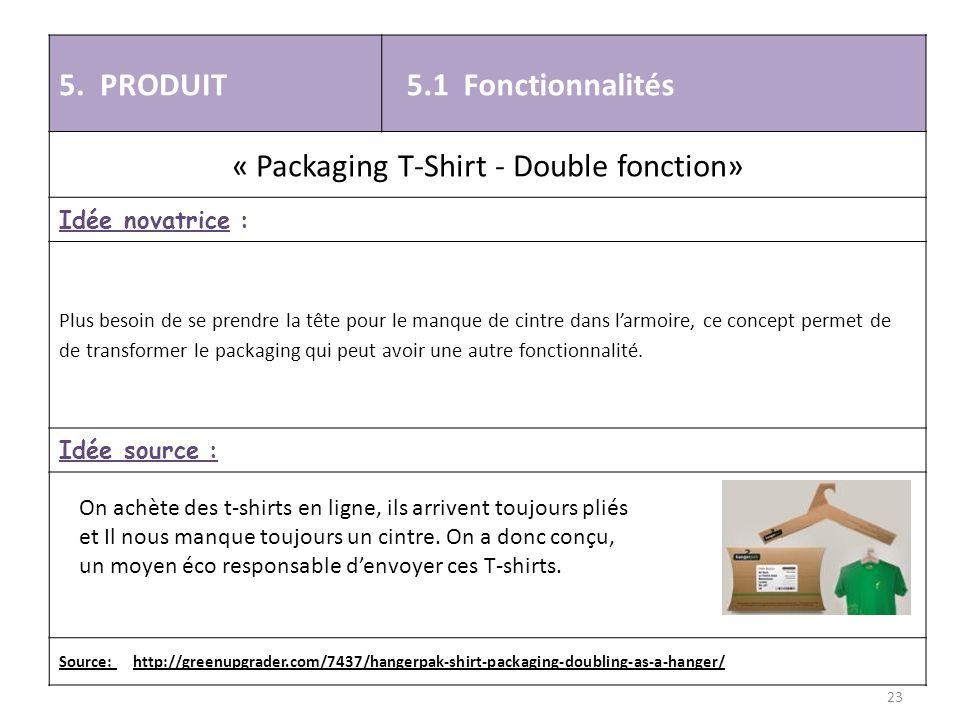 5. PRODUIT 5.1 Fonctionnalités « Packaging T-Shirt - Double fonction» Idée novatrice : Plus besoin de se prendre la tête pour le manque de cintre dans