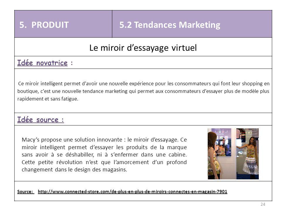 5. PRODUIT 5.2 Tendances Marketing Le miroir d'essayage virtuel Idée novatrice : Ce miroir intelligent permet d'avoir une nouvelle expérience pour les