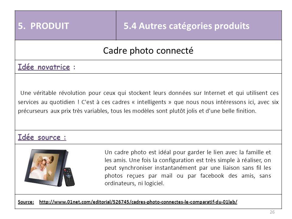 5. PRODUIT 5.4 Autres catégories produits Cadre photo connecté Idée novatrice : Une véritable révolution pour ceux qui stockent leurs données sur Inte