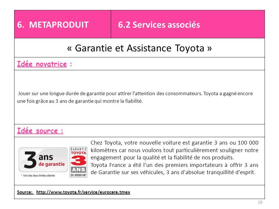6. METAPRODUIT 6.2 Services associés « Garantie et Assistance Toyota » Idée novatrice : Jouer sur une longue durée de garantie pour attirer l'attentio