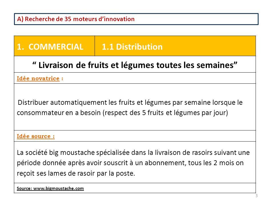"""1. COMMERCIAL 1.1 Distribution """" Livraison de fruits et légumes toutes les semaines"""" Idée novatrice : Distribuer automatiquement les fruits et légumes"""