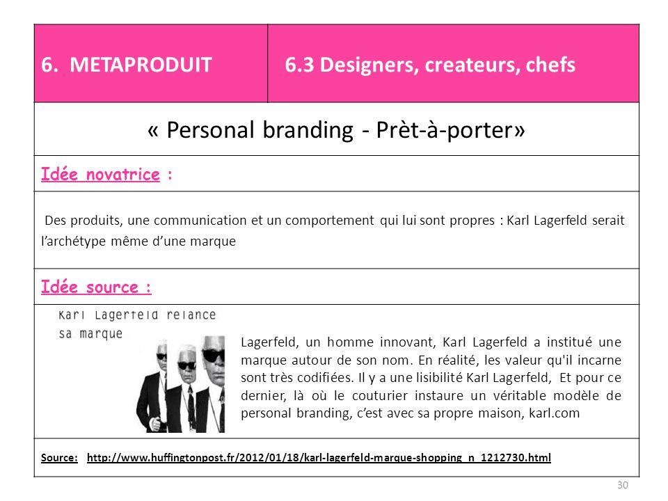 6. METAPRODUIT 6.3 Designers, createurs, chefs « Personal branding - Prèt-à-porter» Idée novatrice : Des produits, une communication et un comportemen