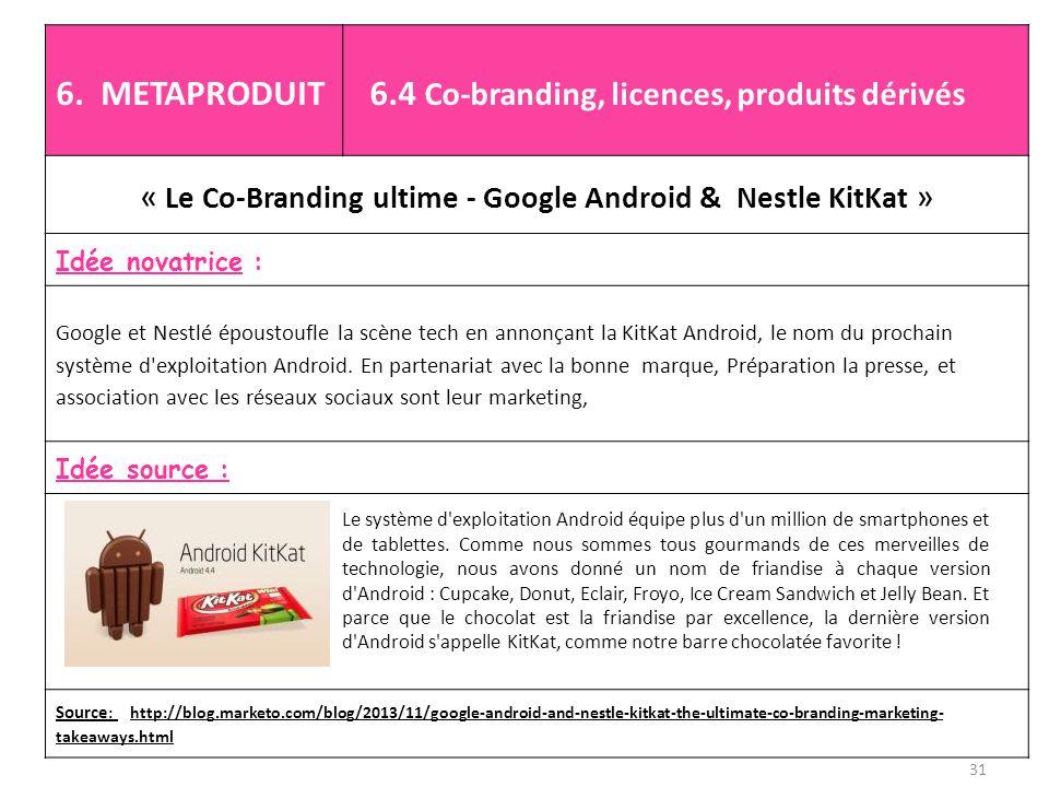 6. METAPRODUIT 6.4 Co-branding, licences, produits dérivés « Le Co-Branding ultime - Google Android & Nestle KitKat » Idée novatrice : Google et Nestl
