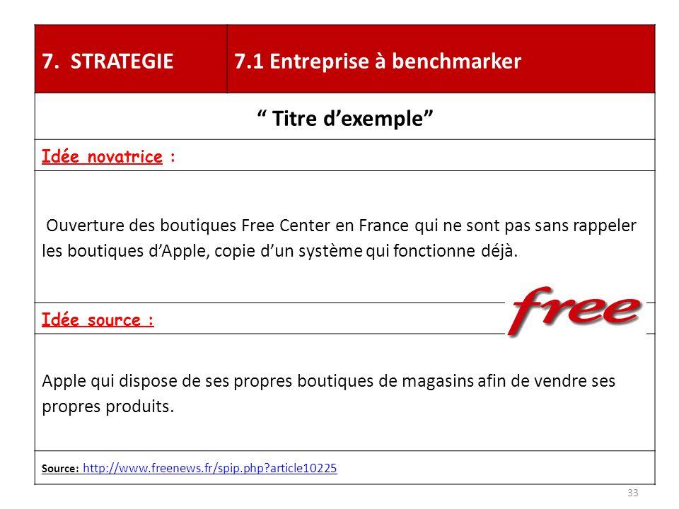 """7. STRATEGIE7.1 Entreprise à benchmarker """" Titre d'exemple"""" Idée novatrice : Ouverture des boutiques Free Center en France qui ne sont pas sans rappel"""