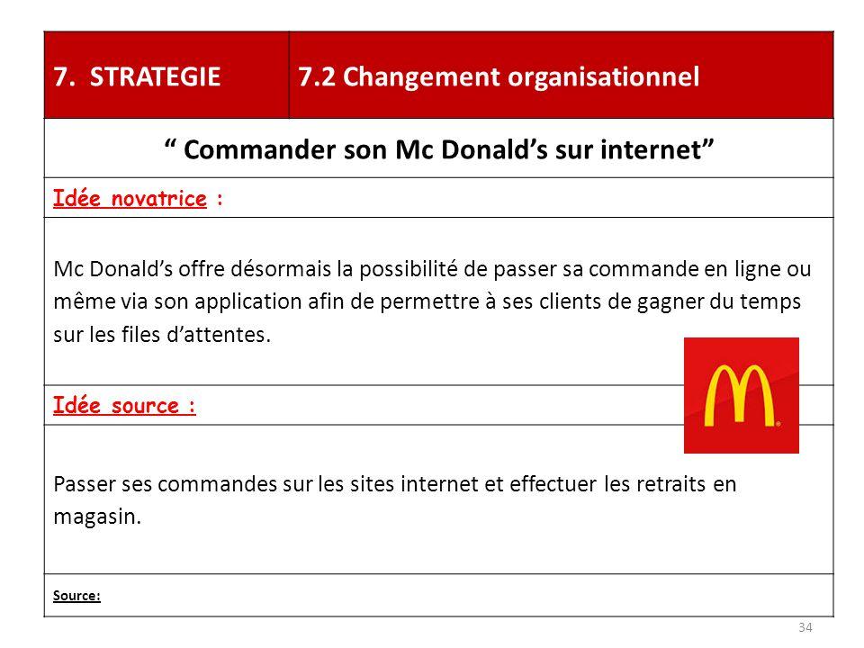 """7. STRATEGIE7.2 Changement organisationnel """" Commander son Mc Donald's sur internet"""" Idée novatrice : Mc Donald's offre désormais la possibilité de pa"""