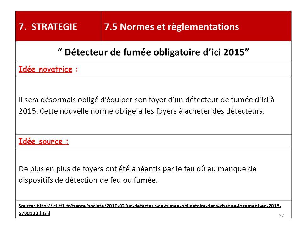 """7. STRATEGIE7.5 Normes et règlementations """" Détecteur de fumée obligatoire d'ici 2015"""" Idée novatrice : Il sera désormais obligé d'équiper son foyer d"""