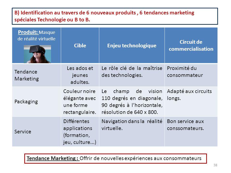 B) Identification au travers de 6 nouveaux produits, 6 tendances marketing spéciales Technologie ou B to B. Produit: Masque de réalité virtuelle Cible