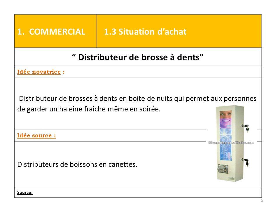 """1. COMMERCIAL 1.3 Situation d'achat """" Distributeur de brosse à dents"""" Idée novatrice : Distributeur de brosses à dents en boite de nuits qui permet au"""
