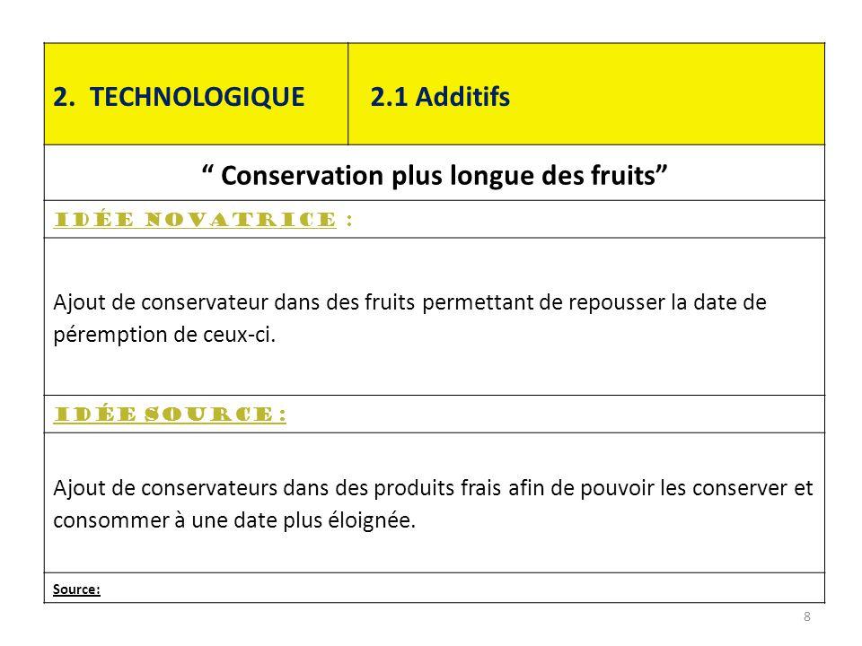 """2. TECHNOLOGIQUE 2.1 Additifs """" Conservation plus longue des fruits"""" Idée novatrice : Ajout de conservateur dans des fruits permettant de repousser la"""