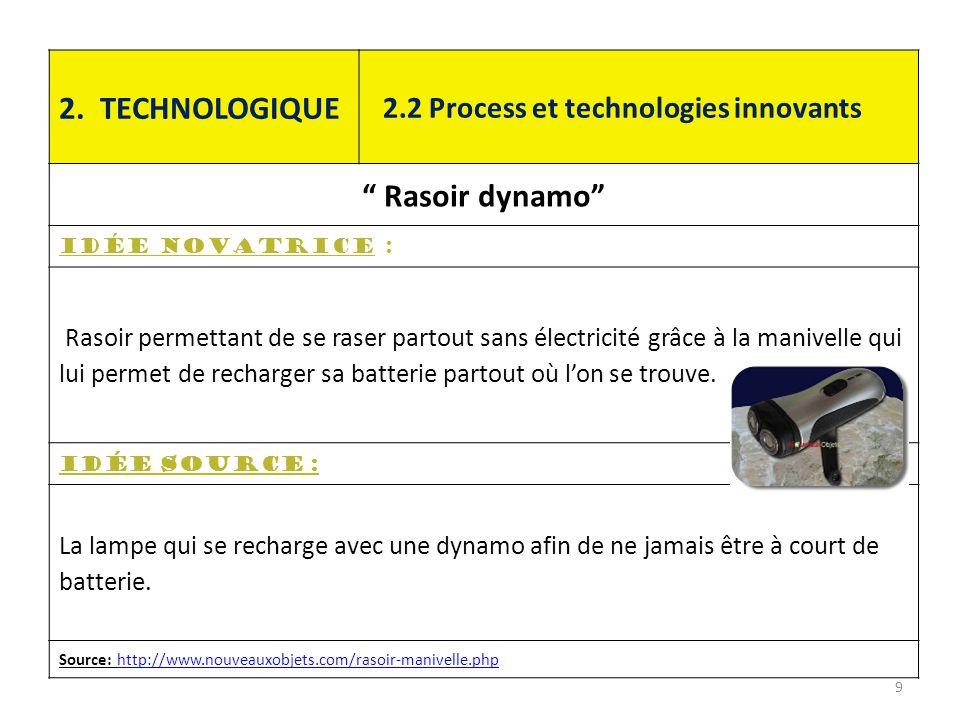 """2. TECHNOLOGIQUE 2.2 Process et technologies innovants """" Rasoir dynamo"""" Idée novatrice : Rasoir permettant de se raser partout sans électricité grâce"""