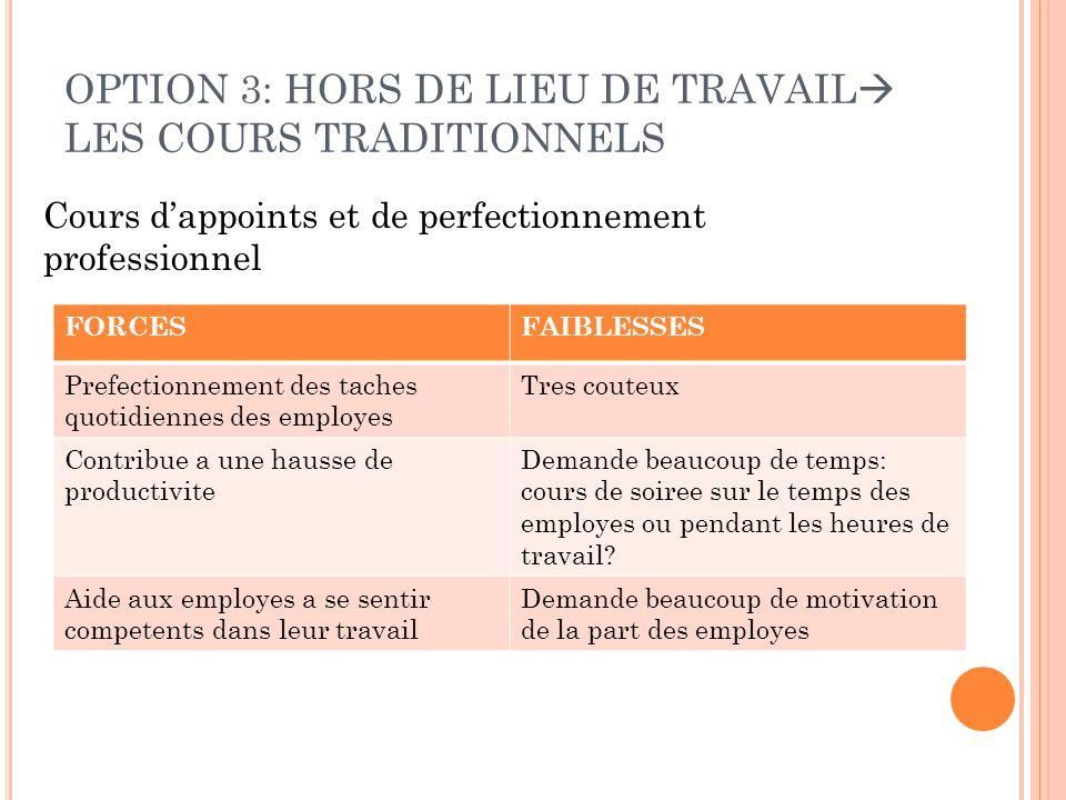 OPTION 3: HORS DE LIEU DE TRAVAIL  LES COURS TRADITIONNELS Cours d'appoints et de perfectionnement professionnel FORCESFAIBLESSES Prefectionnement de