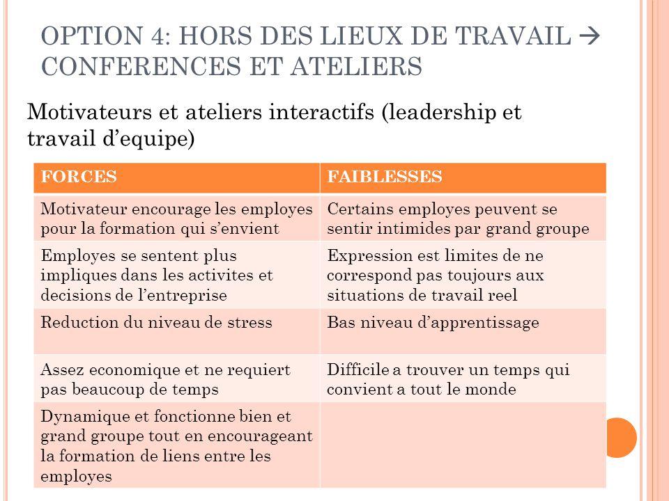OPTION 4: HORS DES LIEUX DE TRAVAIL  CONFERENCES ET ATELIERS FORCESFAIBLESSES Motivateur encourage les employes pour la formation qui s'envient Certa