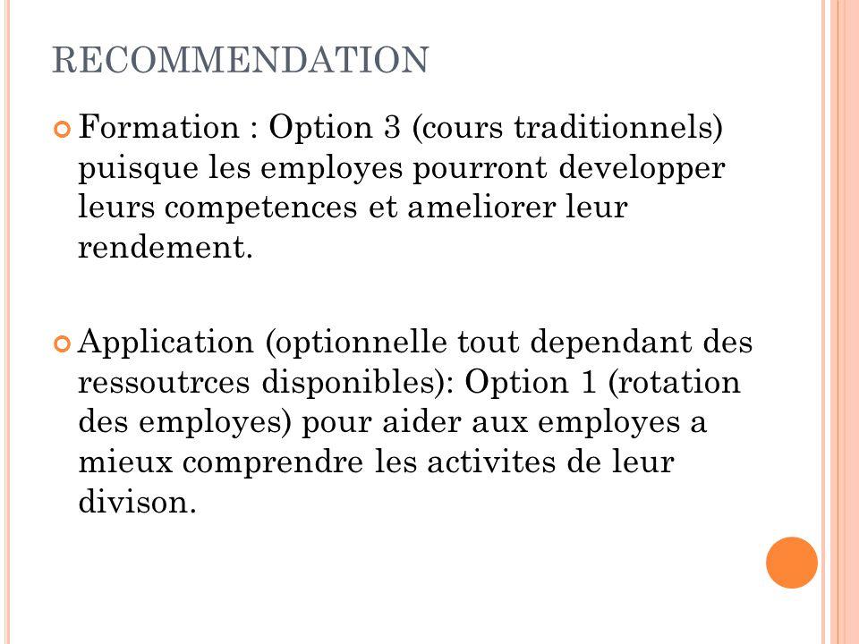 RECOMMENDATION Formation : Option 3 (cours traditionnels) puisque les employes pourront developper leurs competences et ameliorer leur rendement. Appl