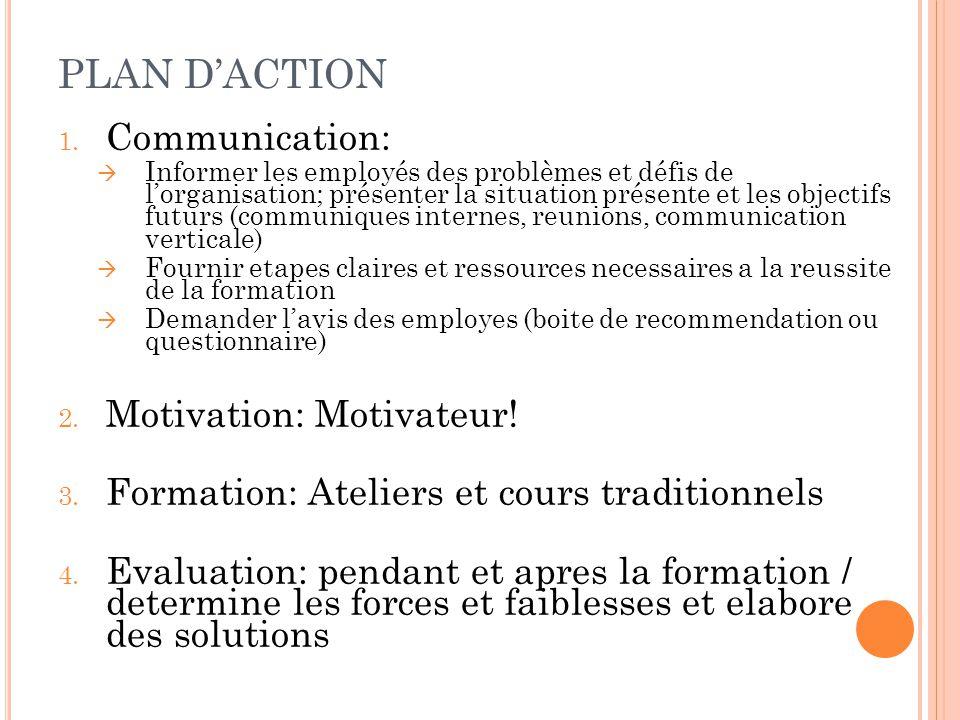 PLAN D'ACTION 1. Communication:  Informer les employés des problèmes et défis de l'organisation; présenter la situation présente et les objectifs fut