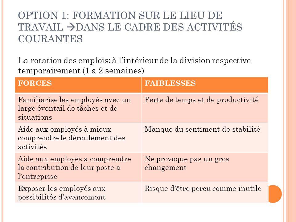 La rotation des emplois: à l'intérieur de la division respective temporairement (1 a 2 semaines) OPTION 1: FORMATION SUR LE LIEU DE TRAVAIL  DANS LE
