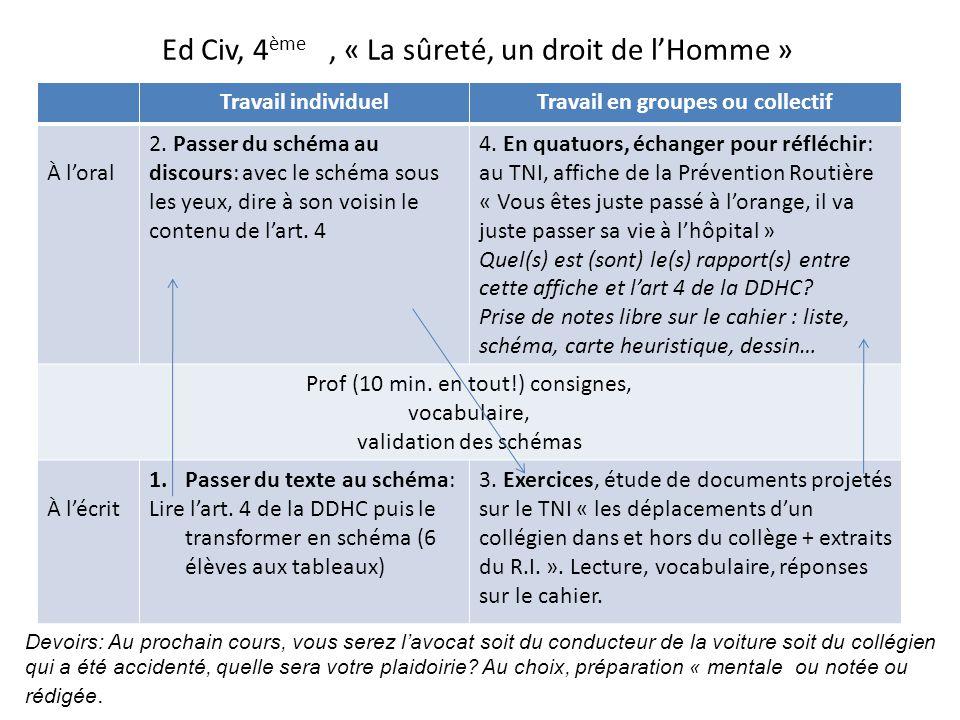Ed Civ, 4 ème, « La sûreté, un droit de l'Homme » Travail individuelTravail en groupes ou collectif À l'oral 2.