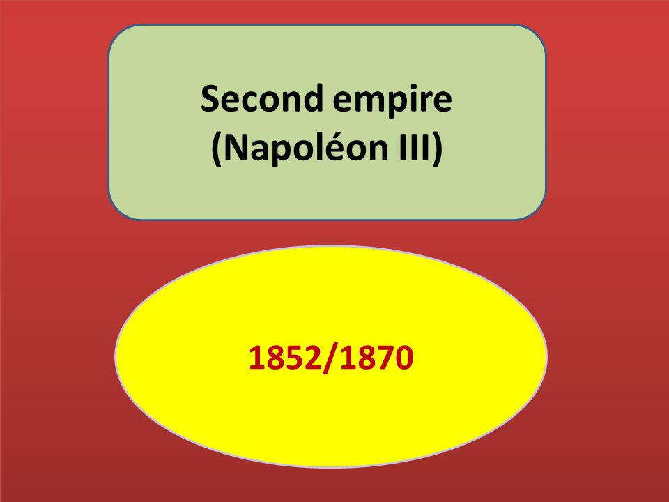 Second empire (Napoléon III) 1852/1870