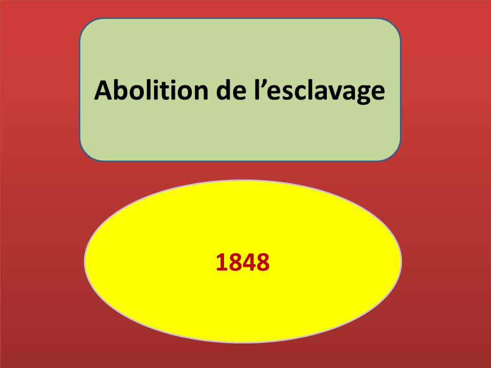 Abolition de l'esclavage 1848