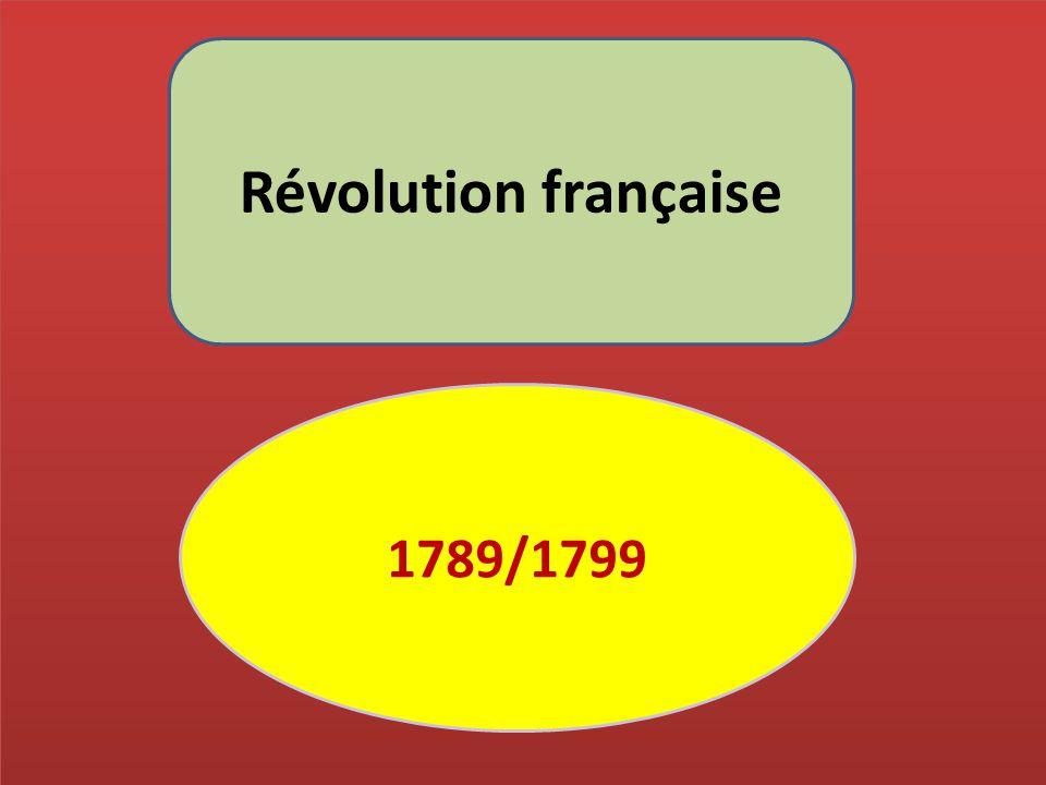 Déclaration des droits de l'Homme et du citoyen Aôut 1789