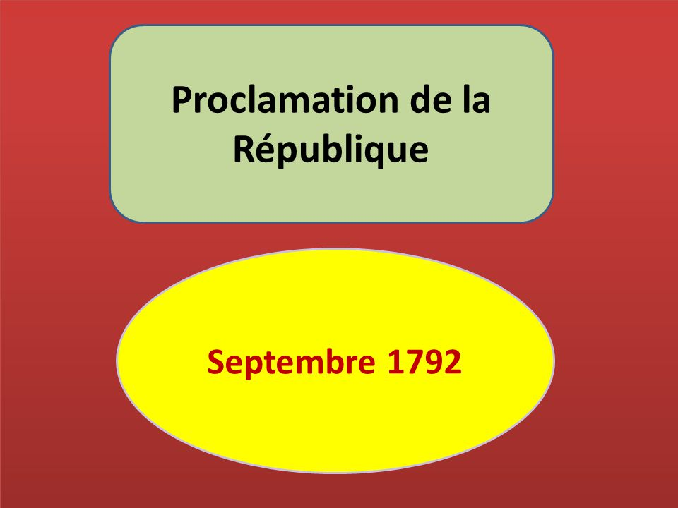 Proclamation de la République Septembre 1792
