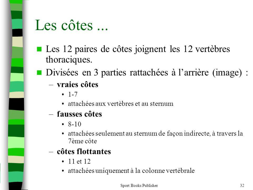 Sport Books Publisher32 Les côtes...