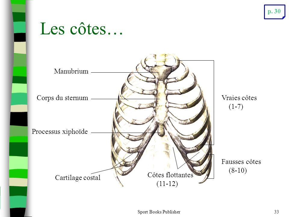 Sport Books Publisher33 Les côtes… Manubrium Corps du sternum Processus xiphoïde Cartilage costal Vraies côtes (1-7) Fausses côtes (8-10) Côtes flottantes (11-12) p.