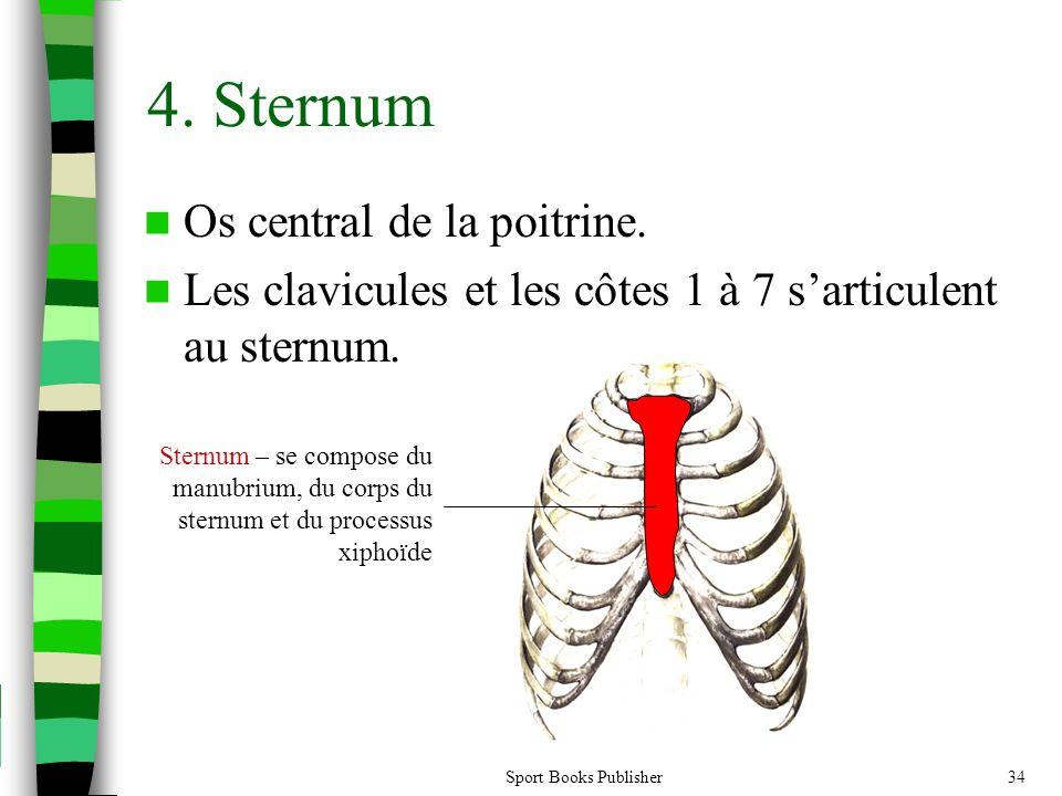 Sport Books Publisher34 4. Sternum  Os central de la poitrine.  Les clavicules et les côtes 1 à 7 s'articulent au sternum. Sternum – se compose du m