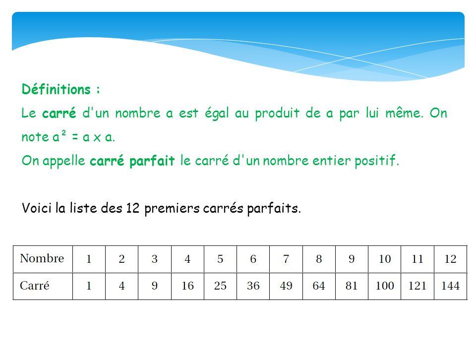 Définitions : Le carré d'un nombre a est égal au produit de a par lui même. On note a² = a x a. On appelle carré parfait le carré d'un nombre entier p