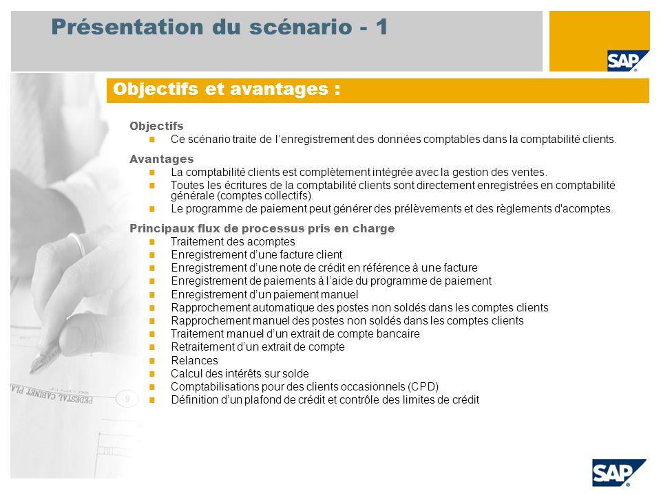 Présentation du scénario - 1 Objectifs  Ce scénario traite de l'enregistrement des données comptables dans la comptabilité clients.