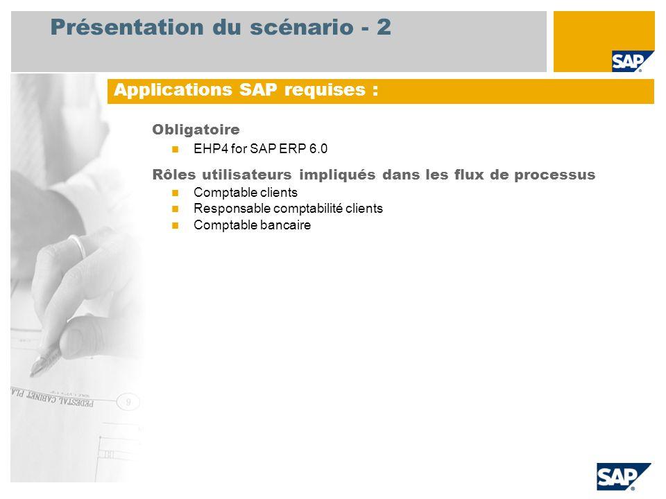 Présentation du scénario - 2 Obligatoire  EHP4 for SAP ERP 6.0 Rôles utilisateurs impliqués dans les flux de processus  Comptable clients  Responsable comptabilité clients  Comptable bancaire Applications SAP requises :