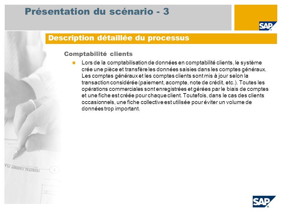 Présentation du scénario - 3 Comptabilité clients  Lors de la comptabilisation de données en comptabilité clients, le système crée une pièce et transfère les données saisies dans les comptes généraux.