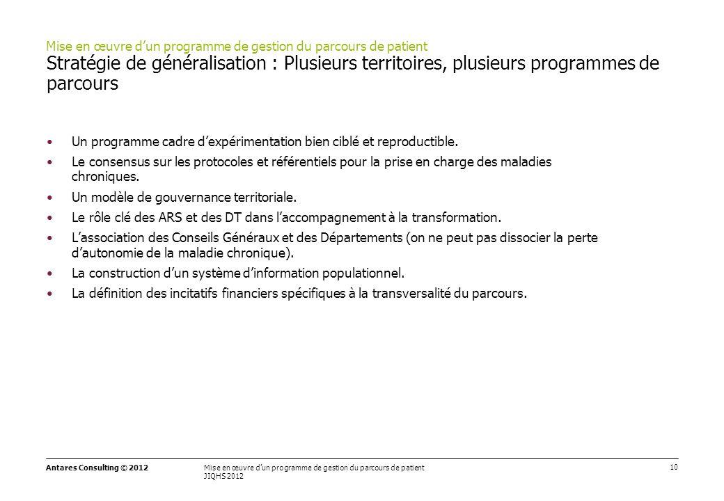 10 Mise en œuvre d'un programme de gestion du parcours de patient JIQHS 2012 Antares Consulting © 2012 Stratégie de généralisation : Plusieurs territo