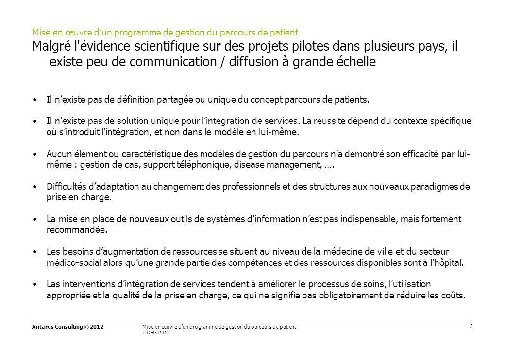 3 JIQHS 2012 Antares Consulting © 2012 Malgré l'évidence scientifique sur des projets pilotes dans plusieurs pays, il existe peu de communication / di