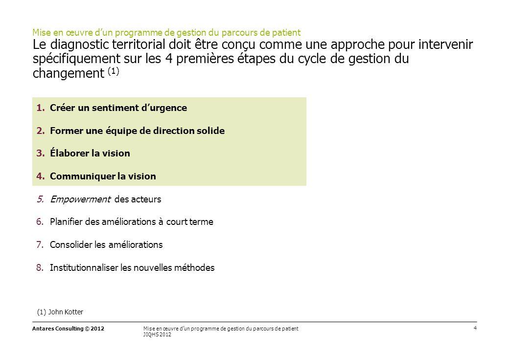 4 Mise en œuvre d'un programme de gestion du parcours de patient JIQHS 2012 Antares Consulting © 2012 Le diagnostic territorial doit être conçu comme