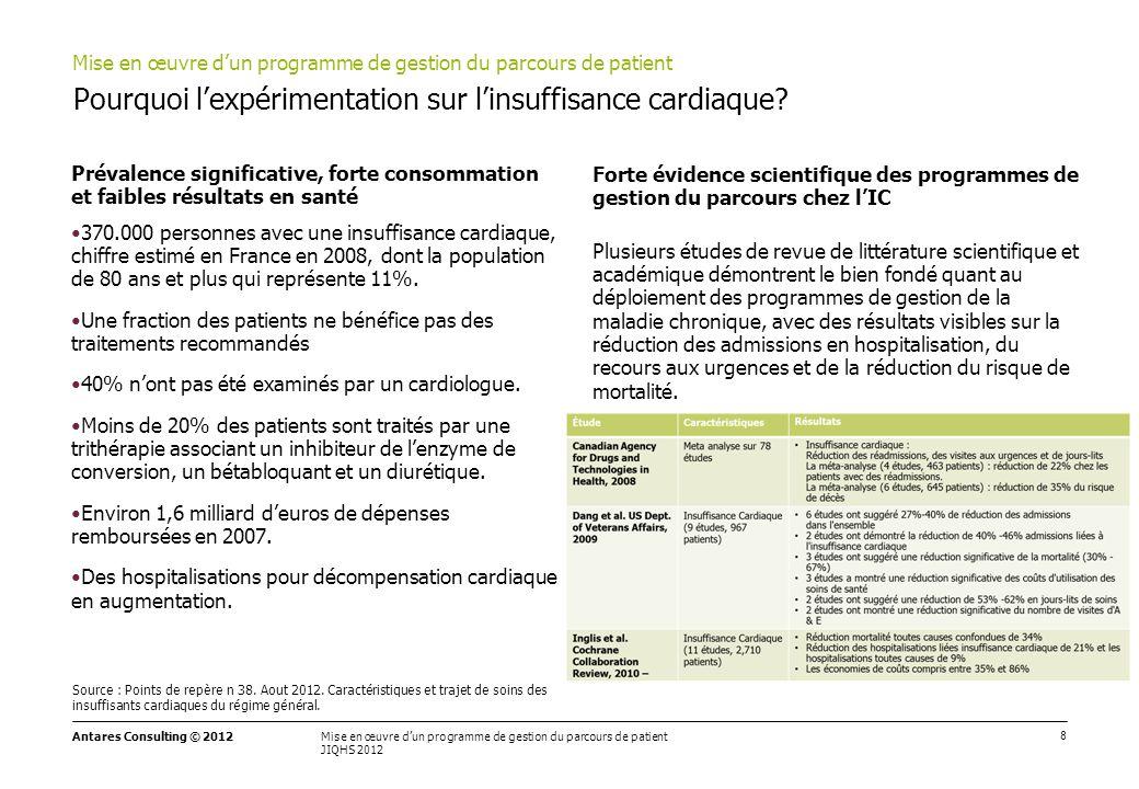 8 Mise en œuvre d'un programme de gestion du parcours de patient JIQHS 2012 Antares Consulting © 2012 Prévalence significative, forte consommation et