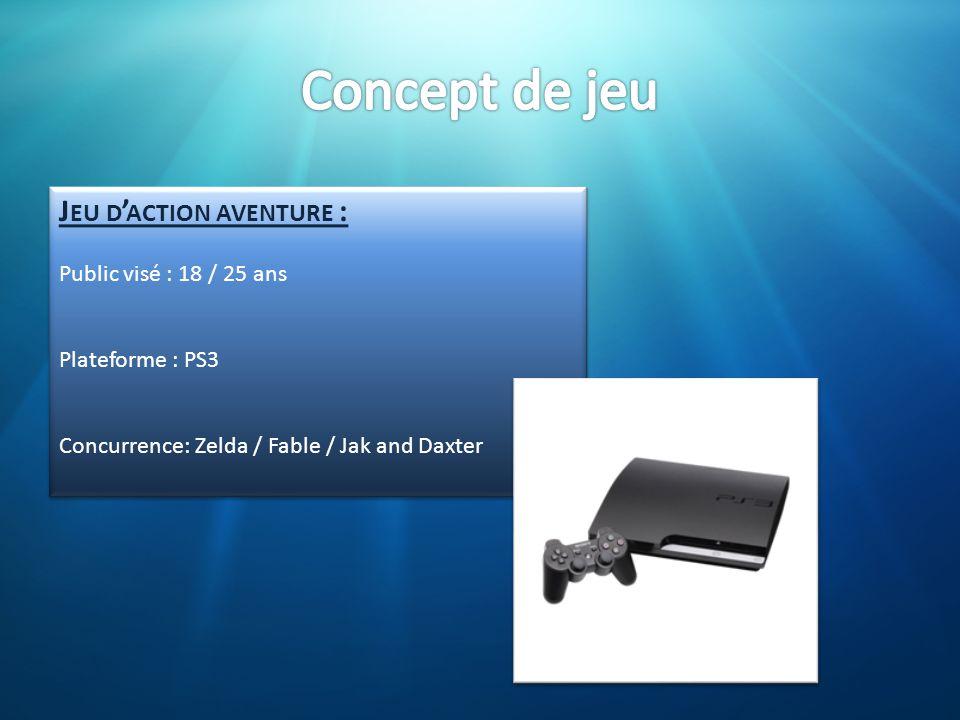 J EU D ' ACTION AVENTURE : Public visé : 18 / 25 ans Plateforme : PS3 Concurrence: Zelda / Fable / Jak and Daxter J EU D ' ACTION AVENTURE : Public vi