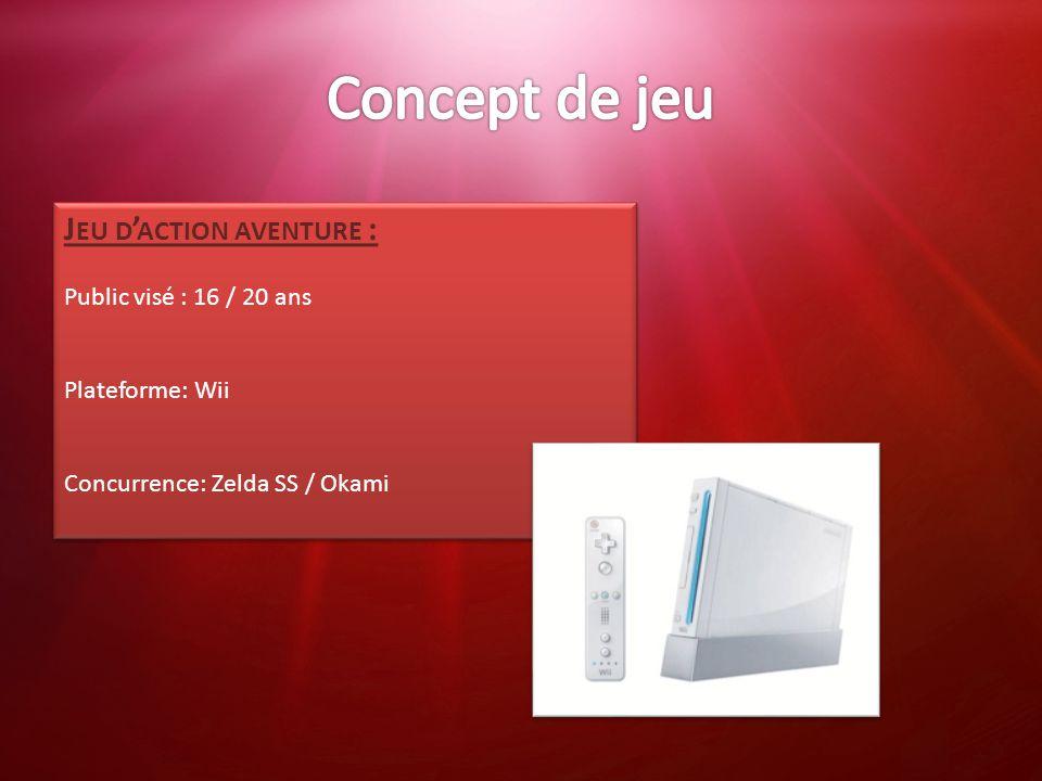 J EU D ' ACTION AVENTURE : Public visé : 16 / 20 ans Plateforme: Wii Concurrence: Zelda SS / Okami J EU D ' ACTION AVENTURE : Public visé : 16 / 20 an