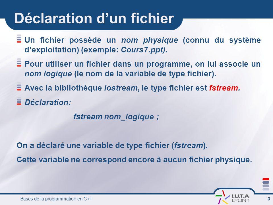 Bases de la programmation en C++ 3 Déclaration d'un fichier Un fichier possède un nom physique (connu du système d'exploitation) (exemple: Cours7.ppt)