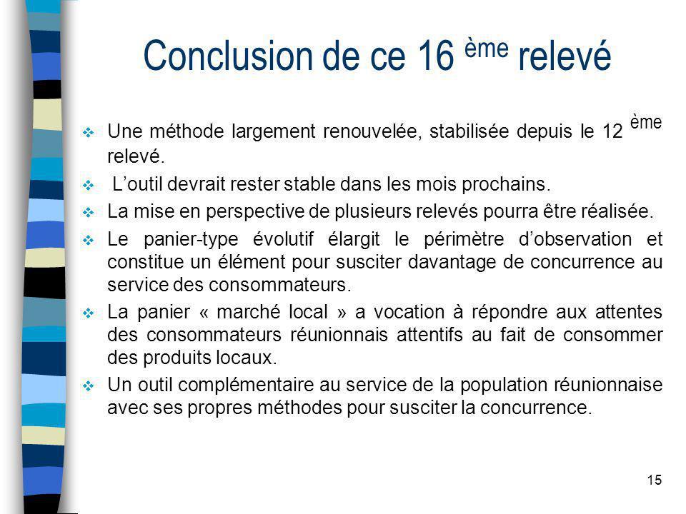15 Conclusion de ce 16 ème relevé  Une méthode largement renouvelée, stabilisée depuis le 12 ème relevé.