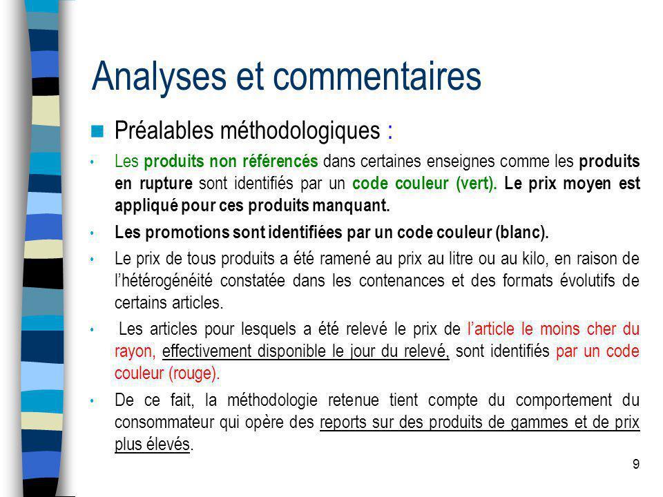 9 Analyses et commentaires  Préalables méthodologiques : • Les produits non référencés dans certaines enseignes comme les produits en rupture sont identifiés par un code couleur (vert).