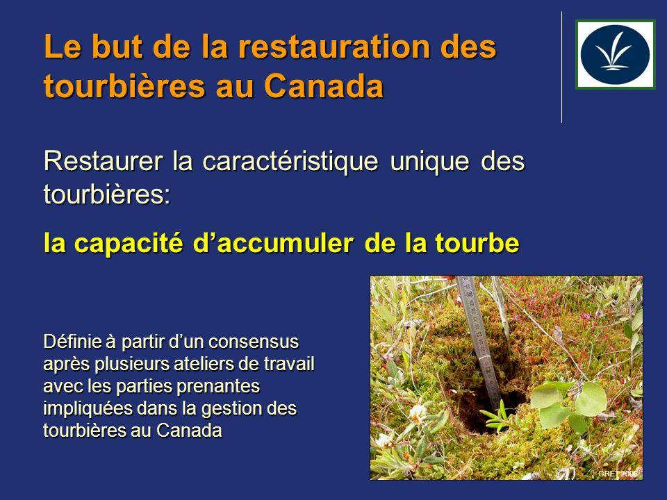 0 10 20 30 40 50 Non Restauré 012345 Couvert (%) Couvert total (5 ans): 80% Plantes vasculaires Autres mousses Sphaignes Restauration des communautés végétales