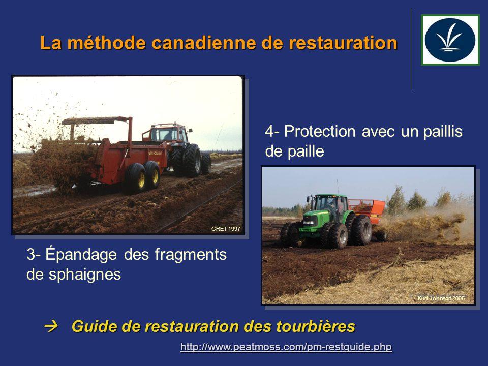 5- Fertilisation 6- Blocage des canaux de drainage pour remouiller le site http://www.peatmoss.com/pm-restguide.php GRET 2000 GRET 2001 La méthode canadienne de restauration  Guide de restauration des tourbières
