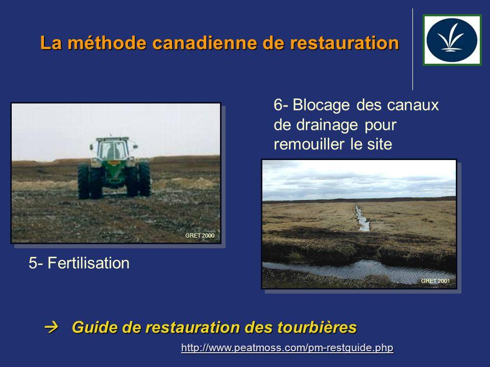 GRET 2002 2002 Restauration d'une tourbière à l'échelle de l'écosystème: le cas de Bois-des-Bel Zone non restaurée GRET 2006 GRET 2000 2000 GRET 2002