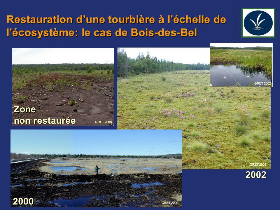 GRET 2005 Bois-des-Bel 2005 GRET 2006