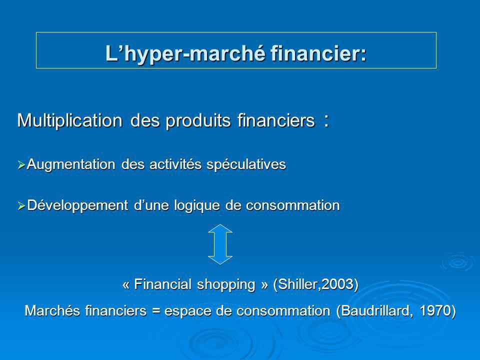 L'hyper-marché financier: // Hyper-marché des B&S : Hyper-réalité : - Rôles - Idéalisation du réel - Organisation - > < sphère réelle - Pré-existence aux infrastructures - Impact sur le réel Baudrillard (1981)